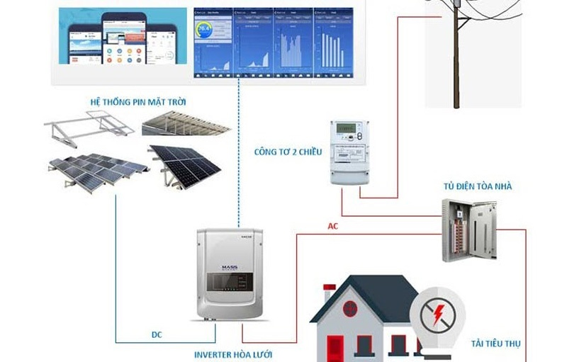 sơ đồ nguyên lý điện mặt trời