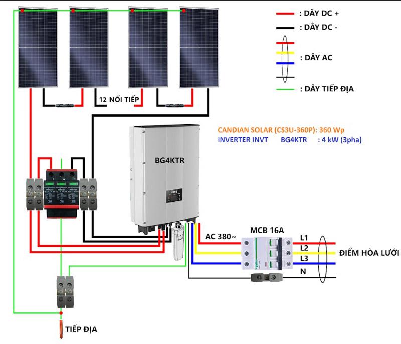 Sơ đồ đấu nối hệ thống điện mặt trời 3 pha