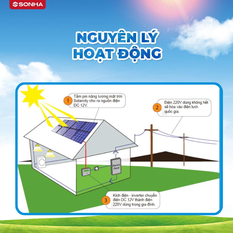 nguyên lý hoạt động điện mặt trời