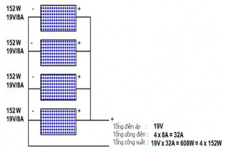 ghép 2 tấm pin năng lượng mặt trời song song