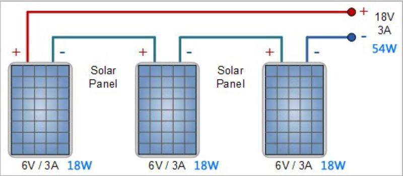 ghép nối tiếp 2 tấm pin mặt trời có cùng điện áp, dòng điện