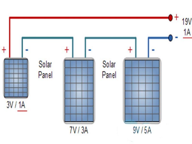ghép nối tiếp 2 tấm pin mặt trời khác điện áp và dòng điện