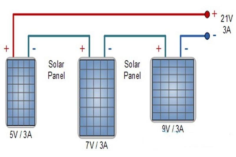 ghép nối tiếp 2 tấm pin mặt trời khác điện áp và cùng dòng điện